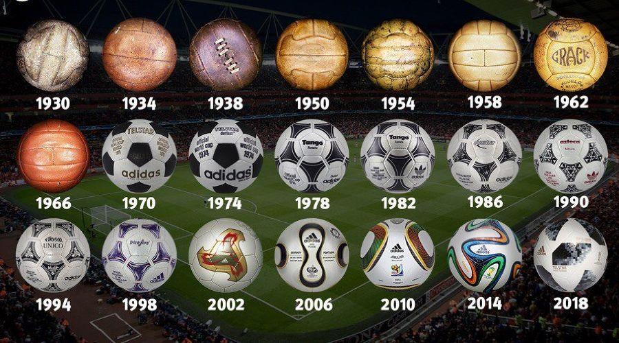 Рай для коллекционеров. В Россию пришел «Большой футбол»