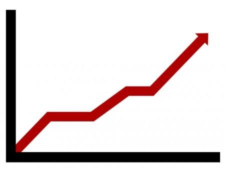 Индекс промышленного производства в Кабардино-Балкарии вырос