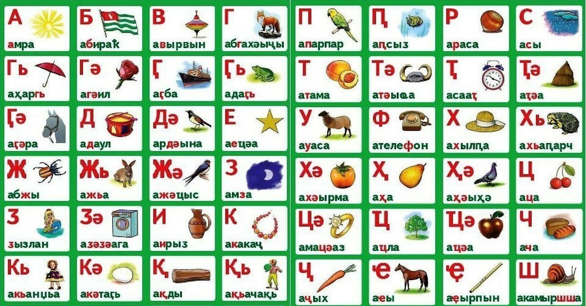 Нарисовать английский алфавит в картинках важнее