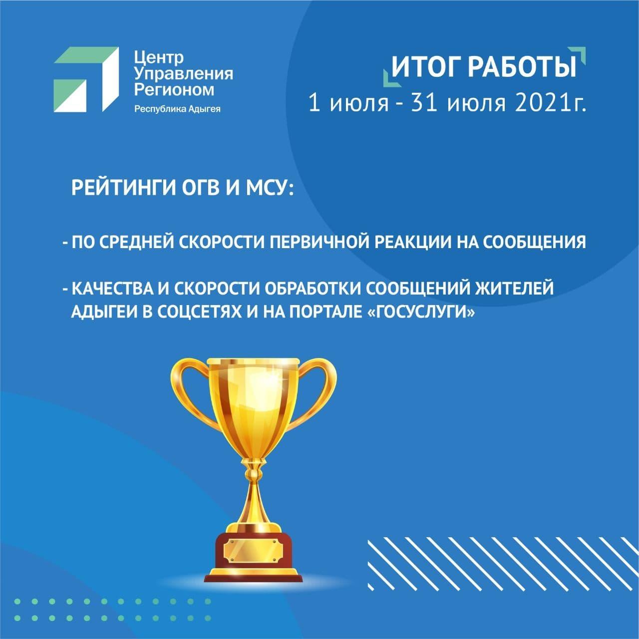 ЦУР Адыгеи рейтингует работу органов госвласти и местного самоуправления